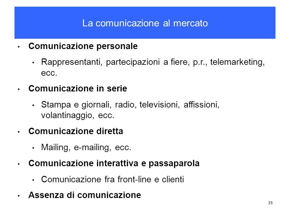 35 Comunicazione personale Rappresentanti, partecipazioni a fiere, p.r., telemarketing, ecc. Comunicazione in serie Stampa e giornali, radio, televisi