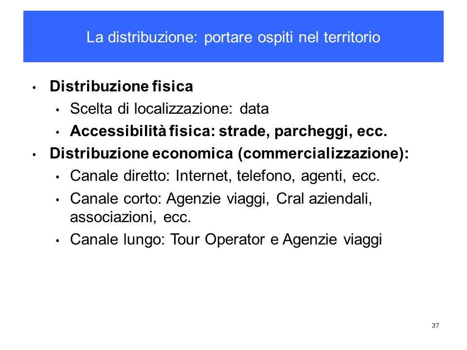37 Distribuzione fisica Scelta di localizzazione: data Accessibilità fisica: strade, parcheggi, ecc. Distribuzione economica (commercializzazione): Ca
