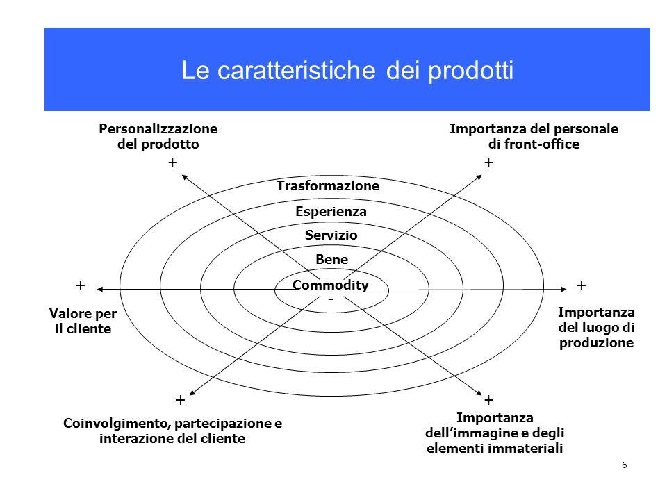 6 Le caratteristiche dei prodotti - Commodity Bene Servizio Esperienza Trasformazione Importanza del personale di front-office Personalizzazione del p