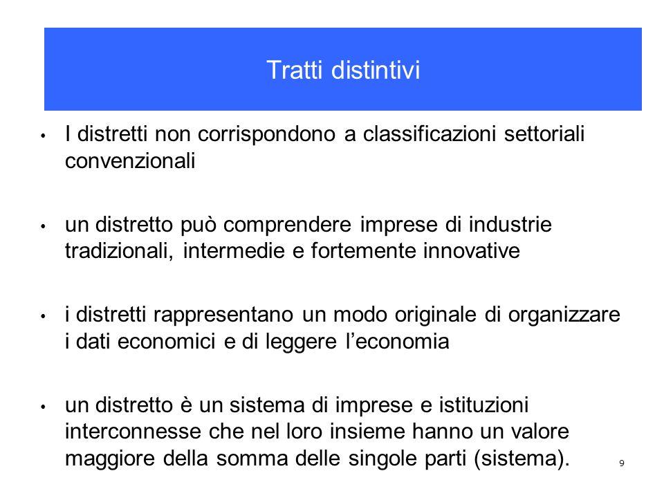 9 I distretti non corrispondono a classificazioni settoriali convenzionali un distretto può comprendere imprese di industrie tradizionali, intermedie