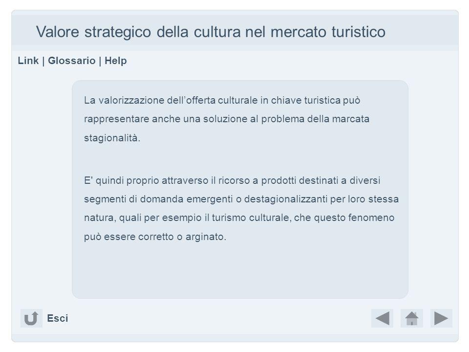 Valore strategico della cultura nel mercato turistico Link | Glossario | Help La valorizzazione dellofferta culturale in chiave turistica può rapprese