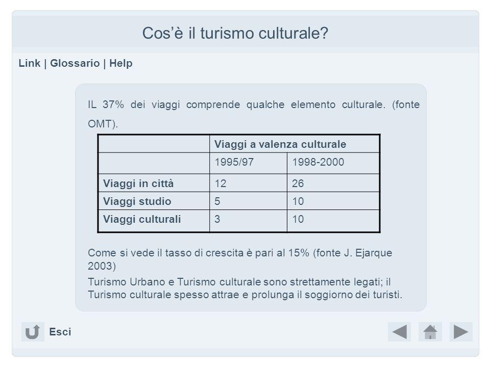 Cosè il turismo culturale? Link | Glossario | Help IL 37% dei viaggi comprende qualche elemento culturale. (fonte OMT). Come si vede il tasso di cresc