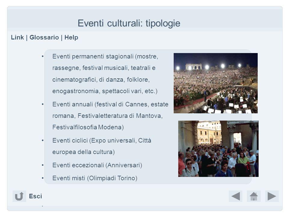 Eventi culturali: tipologie Link | Glossario | Help Esci Eventi permanenti stagionali (mostre, rassegne, festival musicali, teatrali e cinematografici