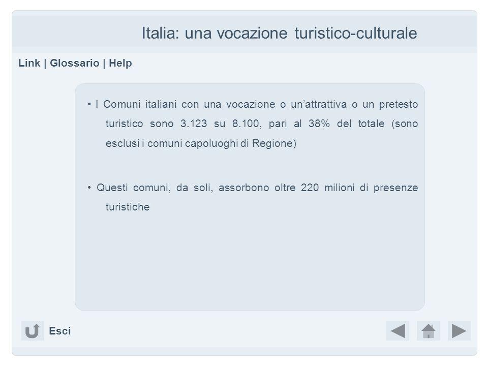 Italia: una vocazione turistico-culturale Link | Glossario | Help I Comuni italiani con una vocazione o unattrattiva o un pretesto turistico sono 3.12