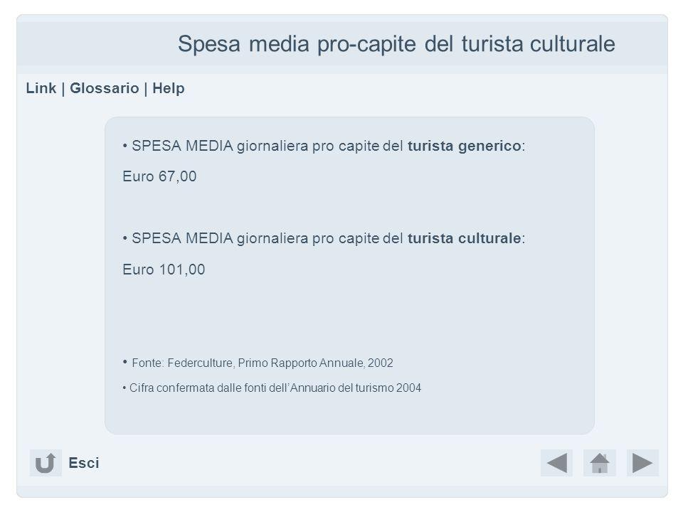 Spesa media pro-capite del turista culturale Link | Glossario | Help SPESA MEDIA giornaliera pro capite del turista generico: Euro 67,00 SPESA MEDIA g
