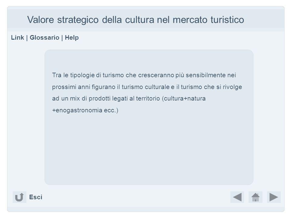 Valore strategico della cultura nel mercato turistico Link | Glossario | Help Tra le tipologie di turismo che cresceranno più sensibilmente nei prossi