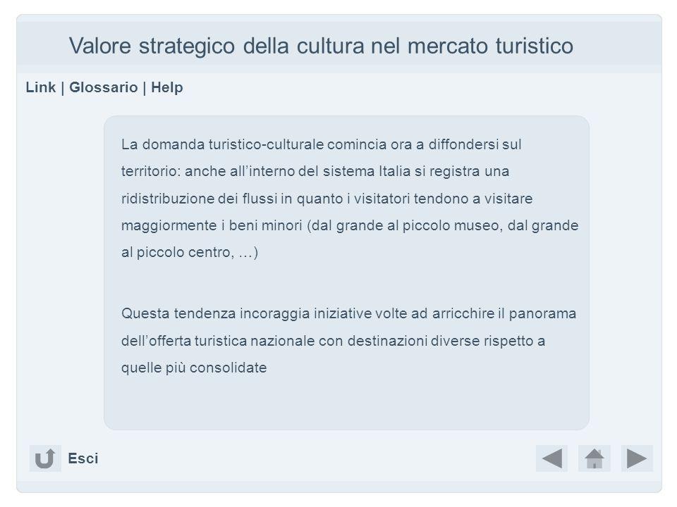Valore strategico della cultura nel mercato turistico Link | Glossario | Help La domanda turistico-culturale comincia ora a diffondersi sul territorio