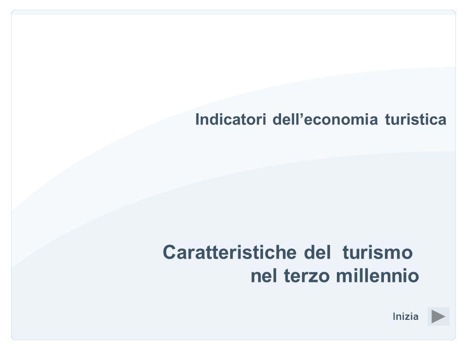Indicatori delleconomia turistica Caratteristiche del turismo nel terzo millennio Inizia