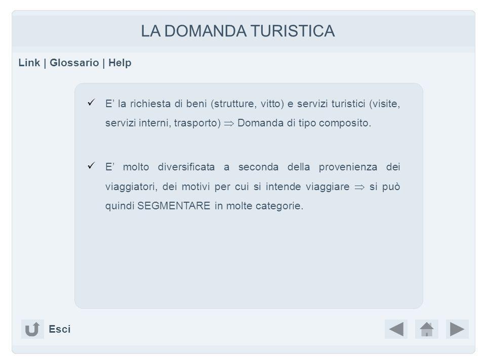 LA DOMANDA TURISTICA Link   Glossario   Help E la richiesta di beni (strutture, vitto) e servizi turistici (visite, servizi interni, trasporto) Domand