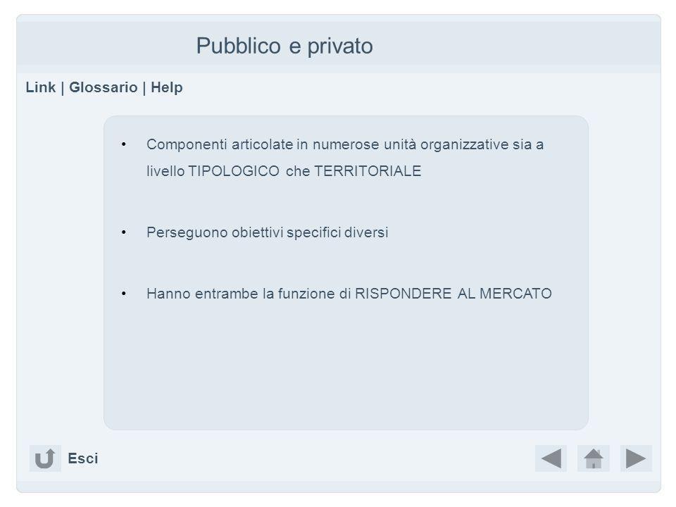 Pubblico e privato Link   Glossario   Help Componenti articolate in numerose unità organizzative sia a livello TIPOLOGICO che TERRITORIALE Perseguono