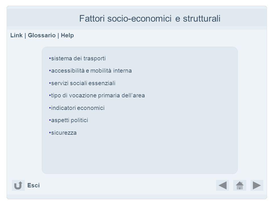 Fattori socio-economici e strutturali Link   Glossario   Help sistema dei trasporti accessibilità e mobilità interna servizi sociali essenziali tipo d