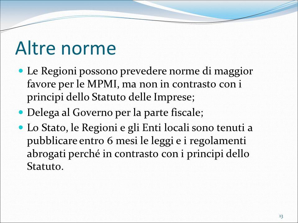 13 Altre norme Le Regioni possono prevedere norme di maggior favore per le MPMI, ma non in contrasto con i principi dello Statuto delle Imprese; Deleg