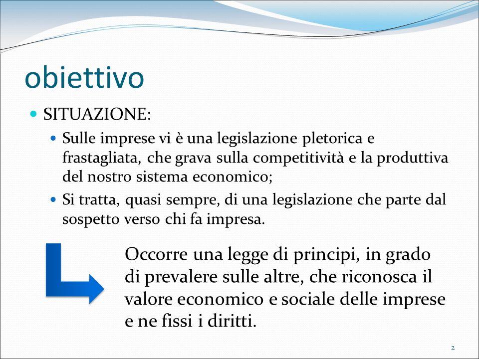 2 obiettivo SITUAZIONE: Sulle imprese vi è una legislazione pletorica e frastagliata, che grava sulla competitività e la produttiva del nostro sistema economico; Si tratta, quasi sempre, di una legislazione che parte dal sospetto verso chi fa impresa.