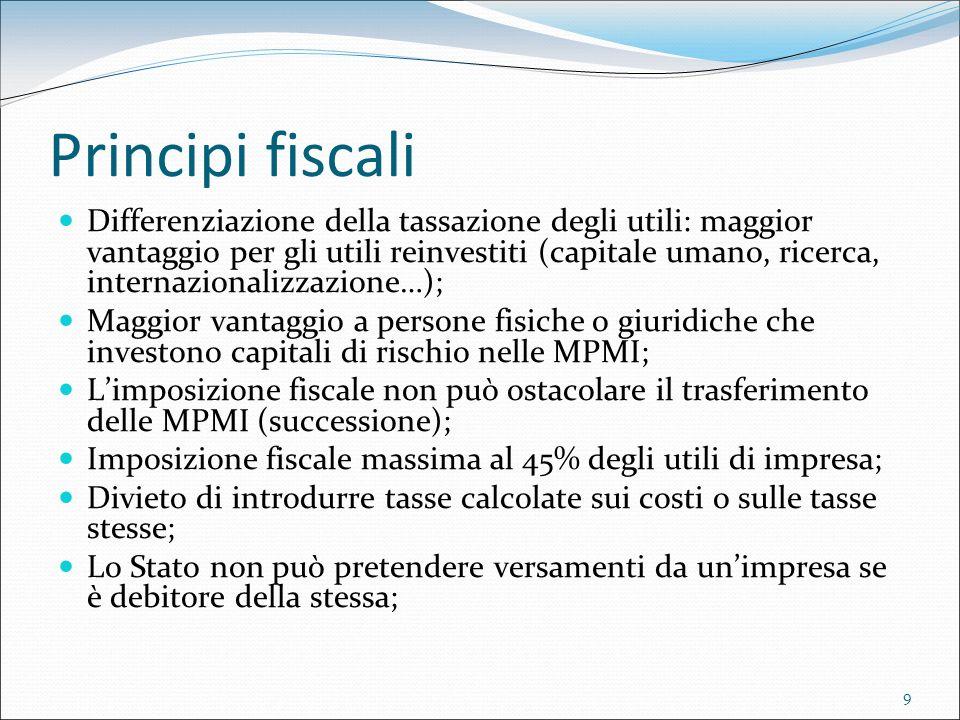 9 Principi fiscali Differenziazione della tassazione degli utili: maggior vantaggio per gli utili reinvestiti (capitale umano, ricerca, internazionali