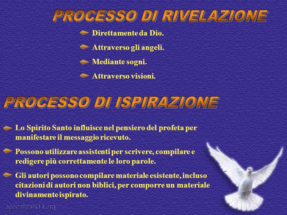 Direttamente da Dio. Attraverso gli angeli. Mediante sogni. Attraverso visioni. Lo Spirito Santo influisce nel pensiero del profeta per manifestare il