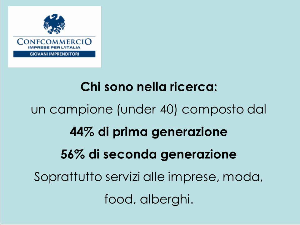 Chi sono nella ricerca: un campione (under 40) composto dal 44% di prima generazione 56% di seconda generazione Soprattutto servizi alle imprese, moda, food, alberghi.
