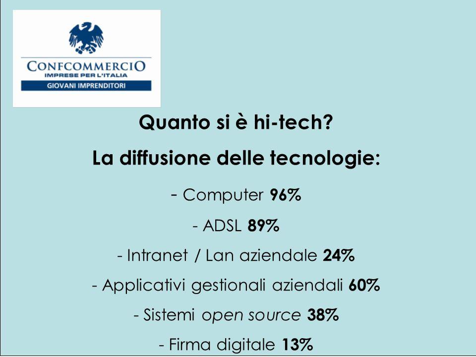 Il valore dellinnovazione: - Nuovi clienti 36% - Aumento vendite / fatturato 33% - Maggiore soddisfazione clienti attuali 33% - Miglioramento immagine 31%