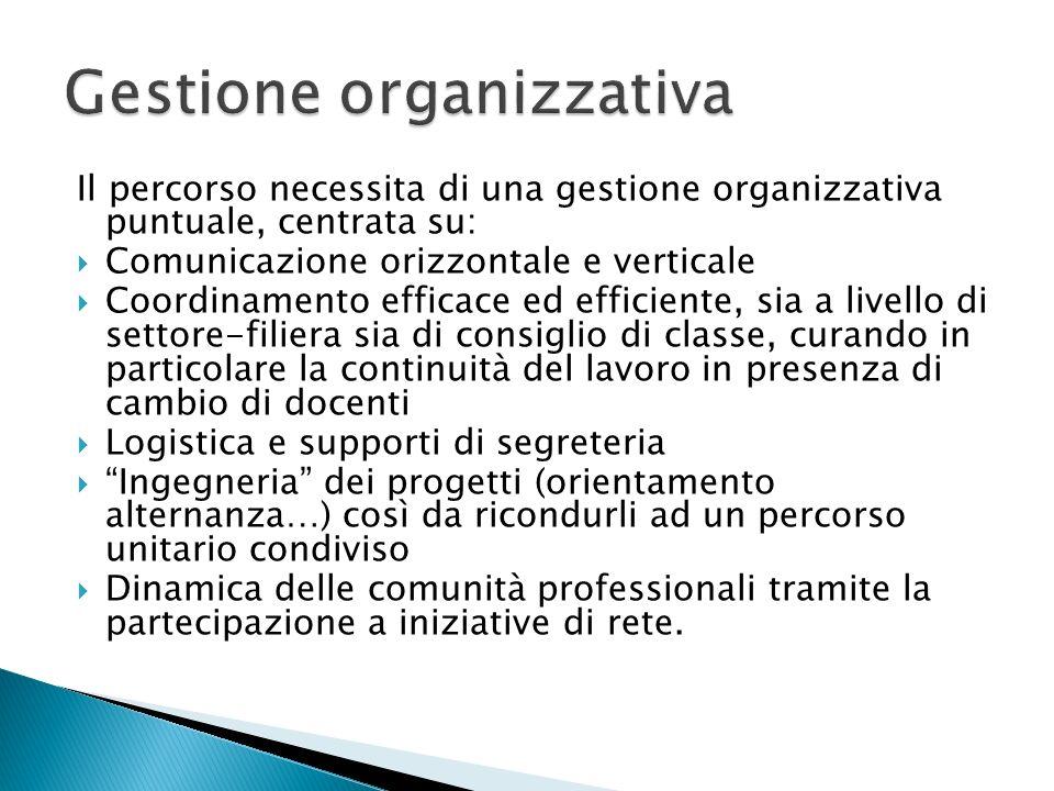 Il percorso necessita di una gestione organizzativa puntuale, centrata su: Comunicazione orizzontale e verticale Coordinamento efficace ed efficiente,
