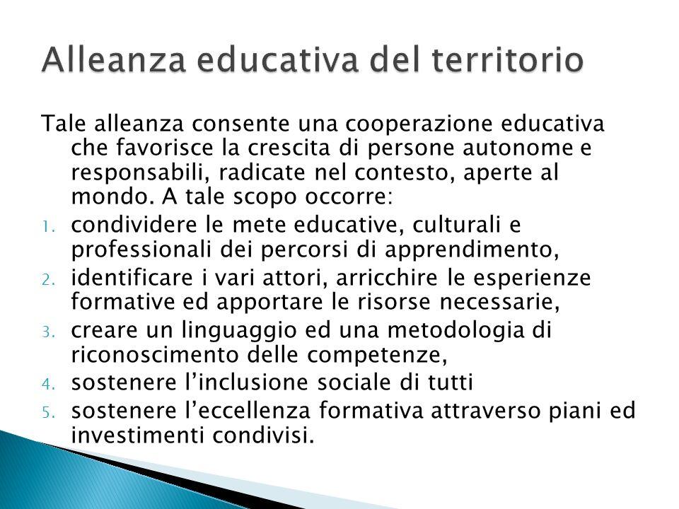 Tale alleanza consente una cooperazione educativa che favorisce la crescita di persone autonome e responsabili, radicate nel contesto, aperte al mondo