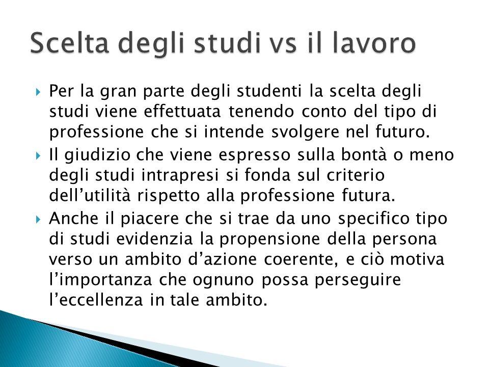 Per la gran parte degli studenti la scelta degli studi viene effettuata tenendo conto del tipo di professione che si intende svolgere nel futuro. Il g