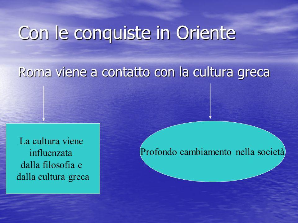 Con le conquiste in Oriente Roma viene a contatto con la cultura greca Profondo cambiamento nella società La cultura viene influenzata dalla filosofia