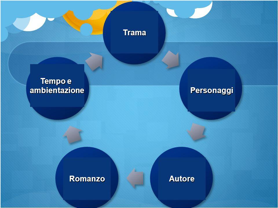 TramaPersonaggiAutoreRomanzo Tempo e ambientazione Trama Personaggi Autore Romanzo Tempo e Tempo e ambientazione