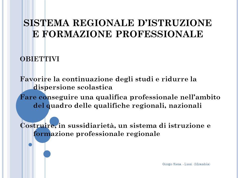Accordo fra USR-ER e Regione ER per lattuazione delle linee guida per il raccordo fra il sistema di IP e IeFP ai sensi della Conferenza Unificata del 16 dicembre 2010 Gli istituti professionali, previa specifica delibera degli OO.CC.