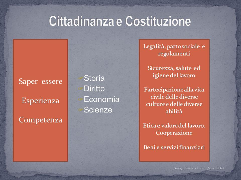 Storia Diritto Economia Scienze Giorgio Siena - Luosi (Mirandola) Saper essere Esperienza Competenza Legalità, patto sociale e regolamenti Sicurezza,