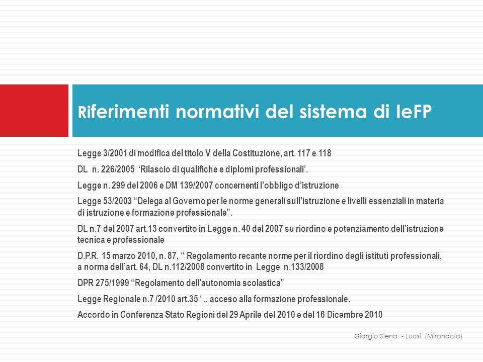 Orientamento e percorsi Giorgio Siena - Luosi (Mirandola ) Lasciano la scuola dopo il primo anno (estetista o parrucchiera o apprendistato)??.
