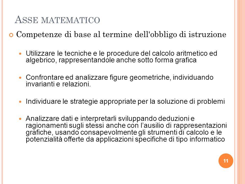 A SSE MATEMATICO Competenze di base al termine dell'obbligo di istruzione Utilizzare le tecniche e le procedure del calcolo aritmetico ed algebrico, r