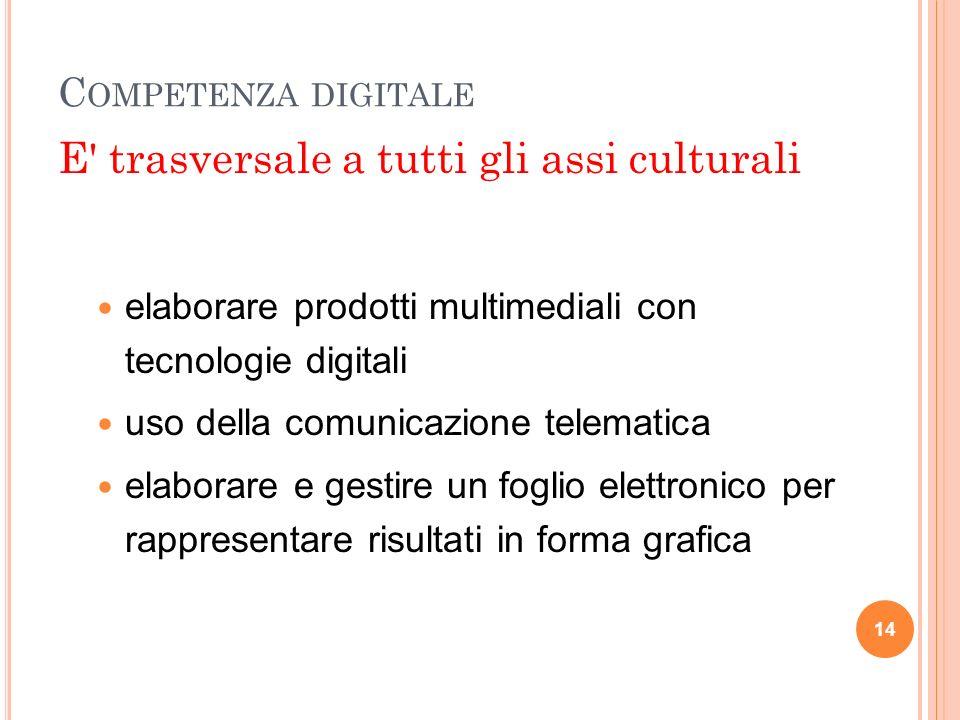 C OMPETENZA DIGITALE E' trasversale a tutti gli assi culturali elaborare prodotti multimediali con tecnologie digitali uso della comunicazione telemat