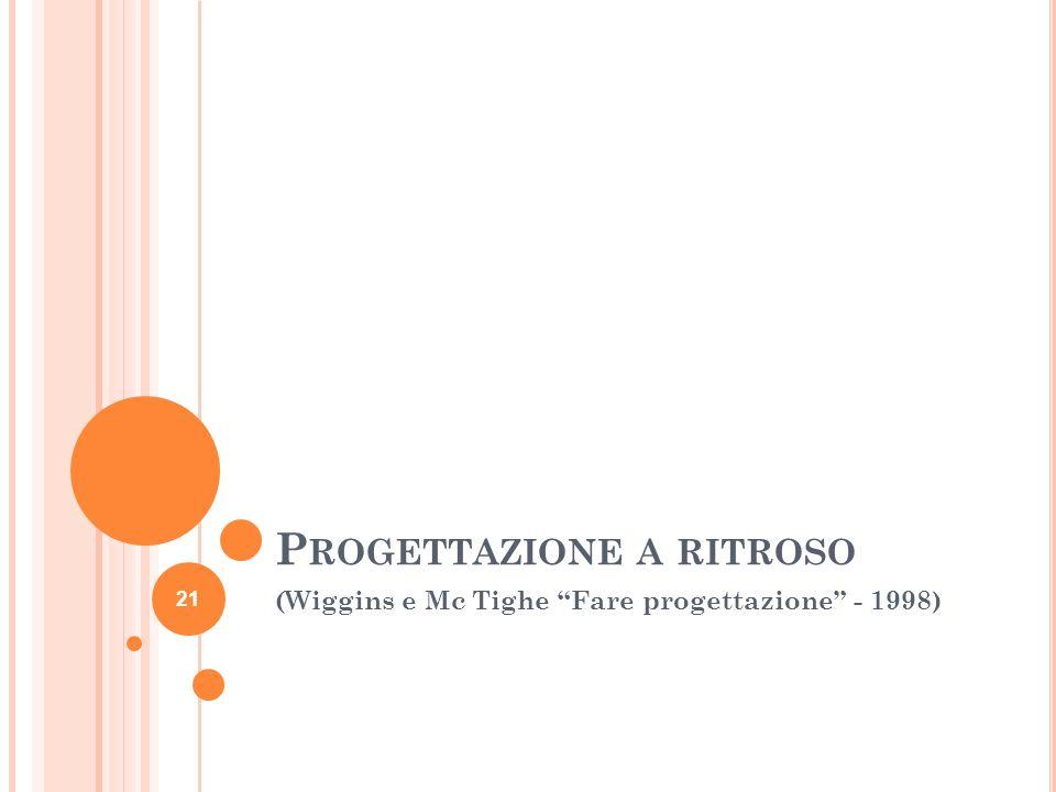 P ROGETTAZIONE A RITROSO (Wiggins e Mc Tighe Fare progettazione - 1998) 21