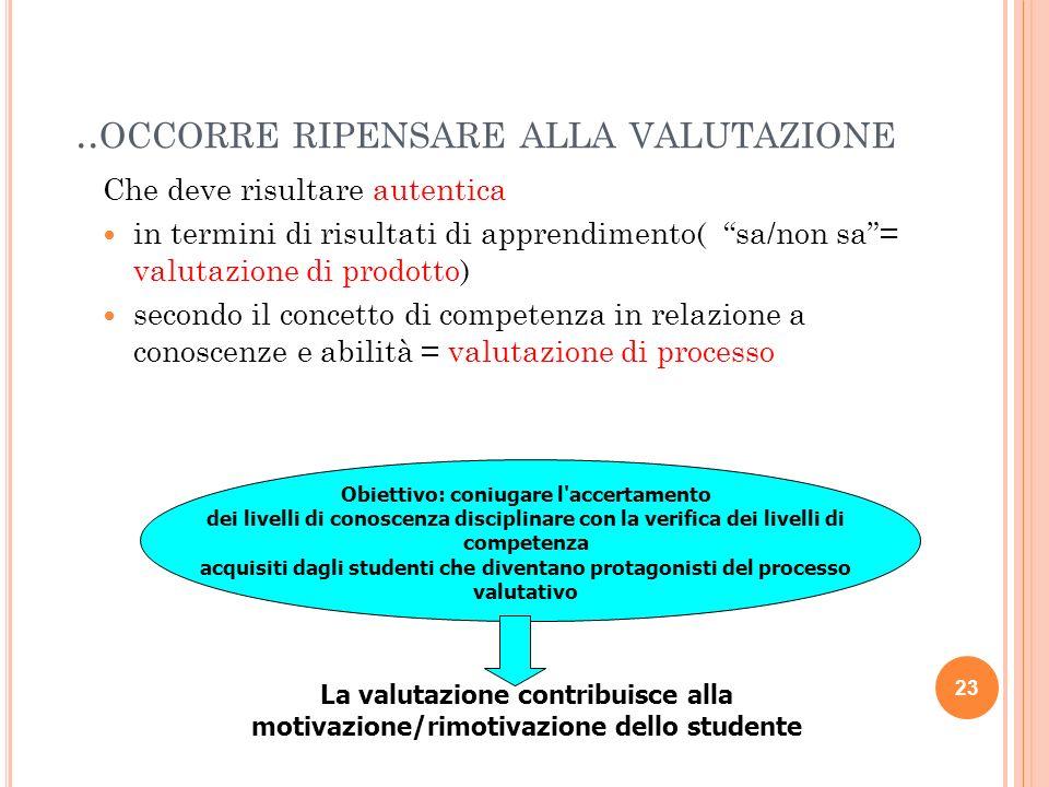 .. OCCORRE RIPENSARE ALLA VALUTAZIONE Che deve risultare autentica in termini di risultati di apprendimento( sa/non sa= valutazione di prodotto) secon