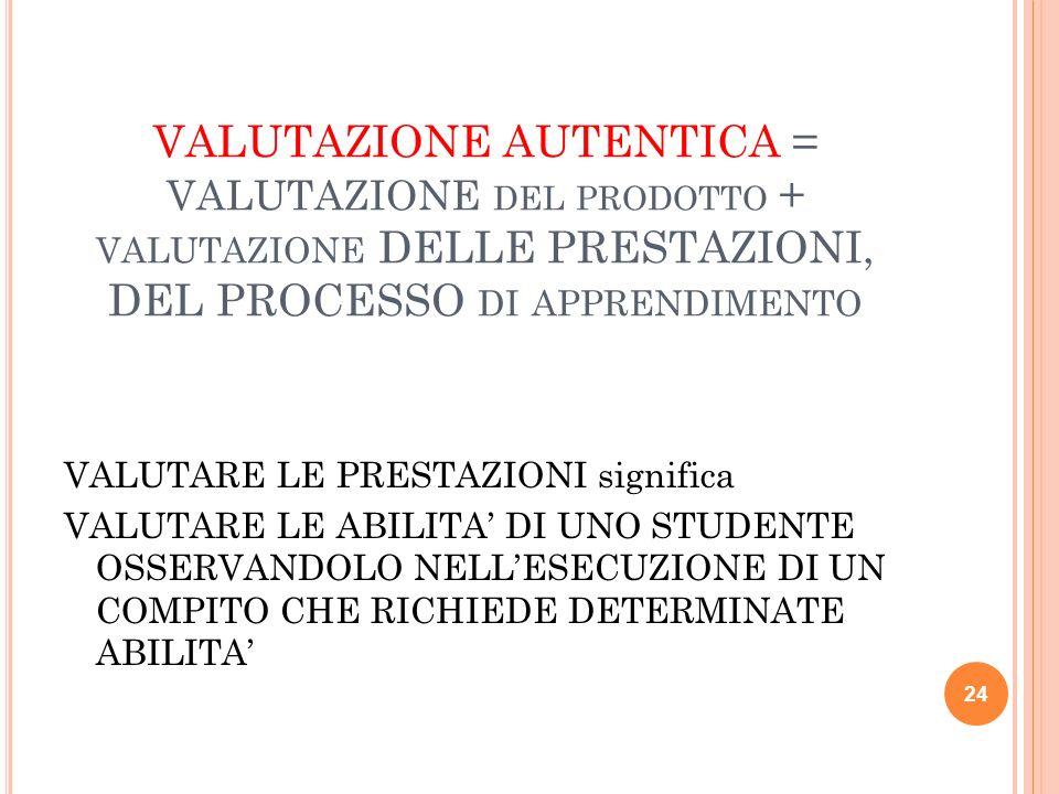 VALUTAZIONE AUTENTICA = VALUTAZIONE DEL PRODOTTO + VALUTAZIONE DELLE PRESTAZIONI, DEL PROCESSO DI APPRENDIMENTO VALUTARE LE PRESTAZIONI significa VALU