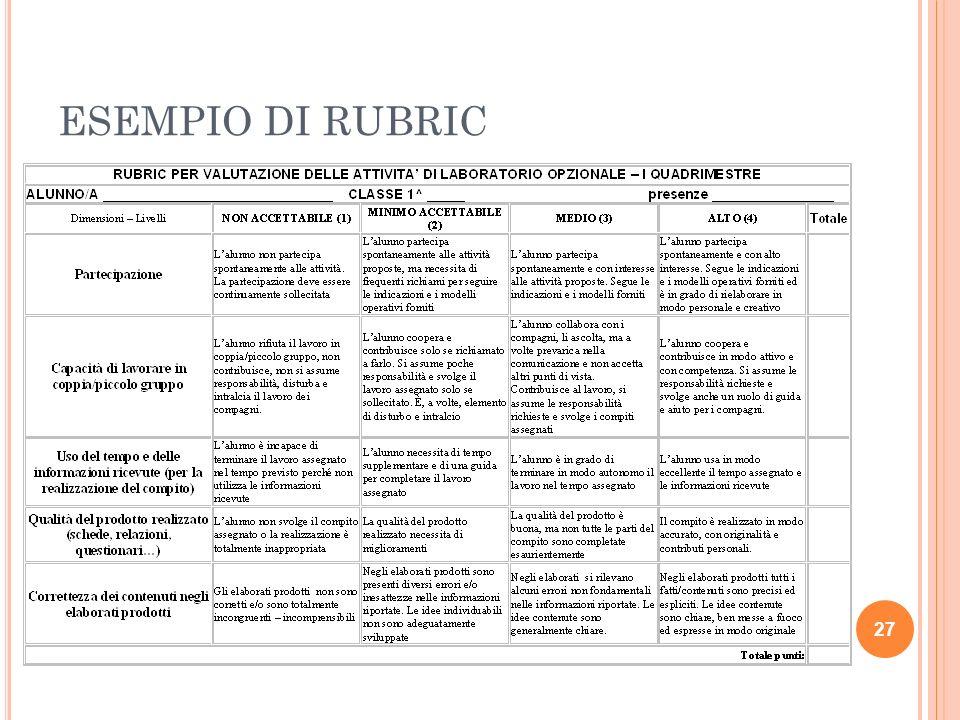 ESEMPIO DI RUBRIC 27