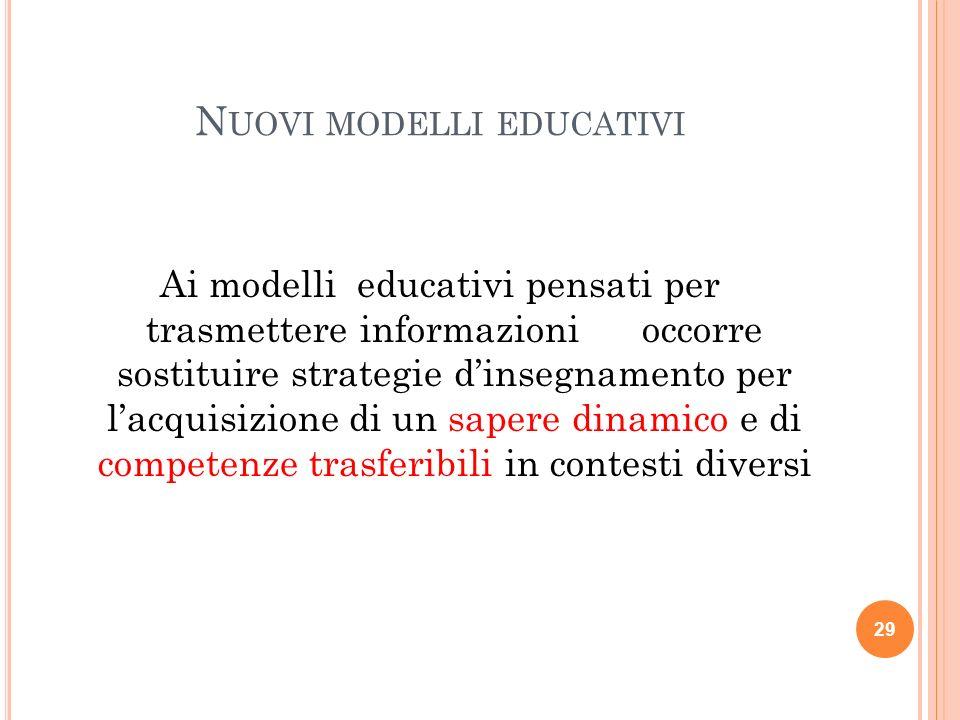 N UOVI MODELLI EDUCATIVI Ai modelli educativi pensati per trasmettere informazioni occorre sostituire strategie dinsegnamento per lacquisizione di un