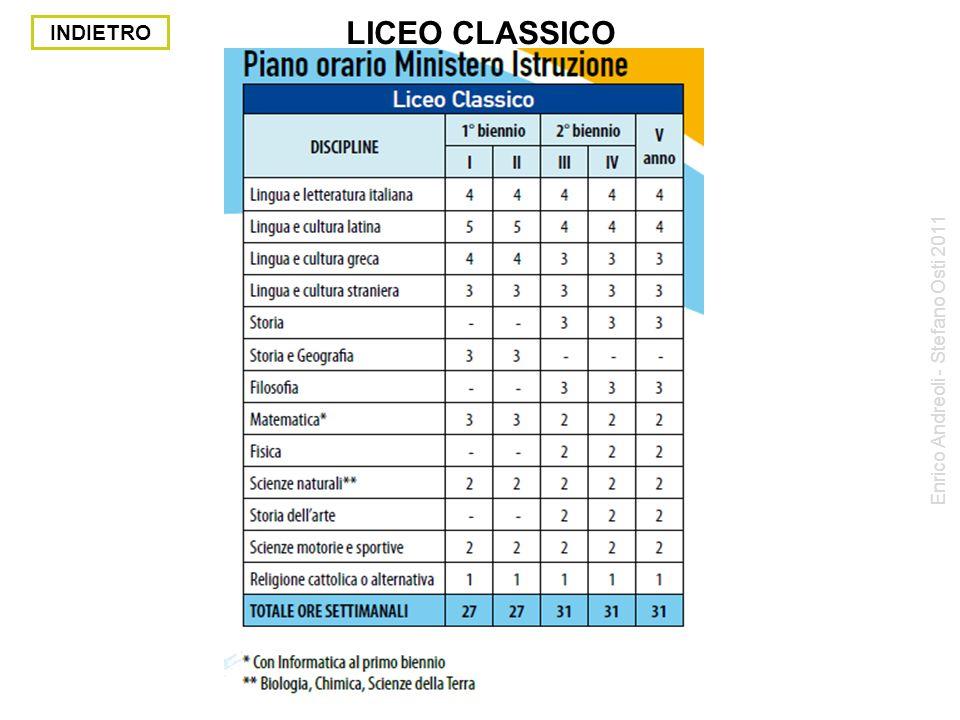 LICEO CLASSICO Enrico Andreoli - Stefano Osti 2011 INDIETRO