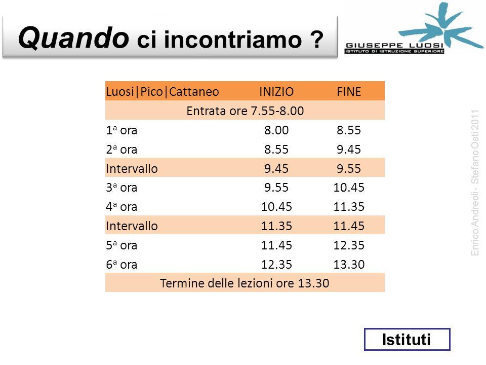 Luosi|Pico|CattaneoINIZIOFINE Entrata ore 7.55-8.00 1 a ora8.008.55 2 a ora8.559.45 Intervallo9.459.55 3 a ora9.5510.45 4 a ora10.4511.35 Intervallo11.3511.45 5 a ora11.4512.35 6 a ora12.3513.30 Termine delle lezioni ore 13.30 Quando ci incontriamo .