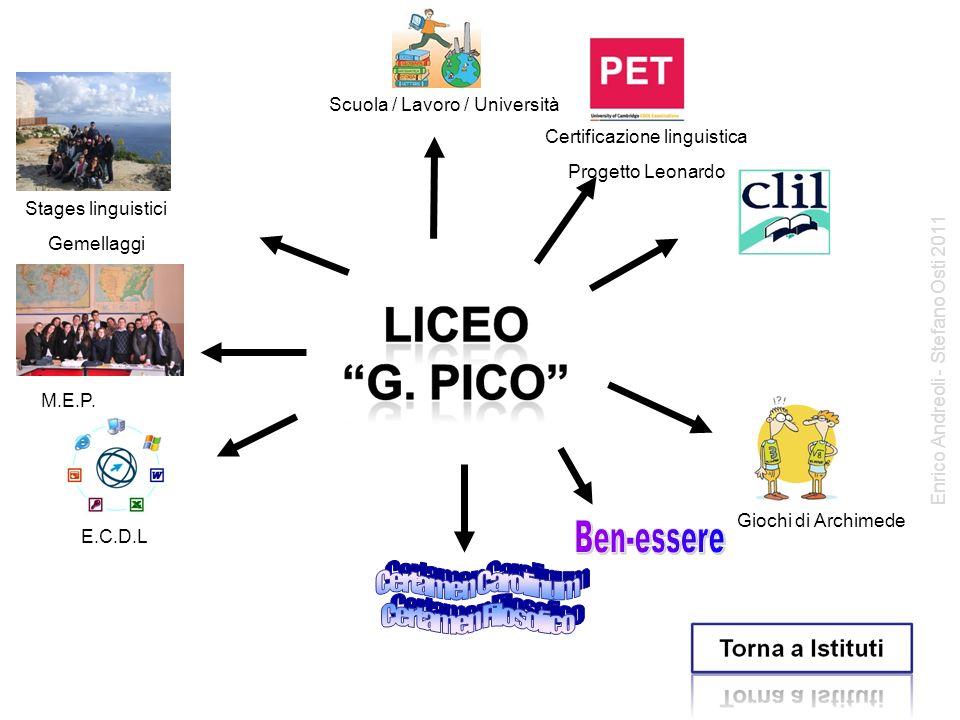 Certificazione linguistica Progetto Leonardo Scuola / Lavoro / Università Stages linguistici Gemellaggi M.E.P.