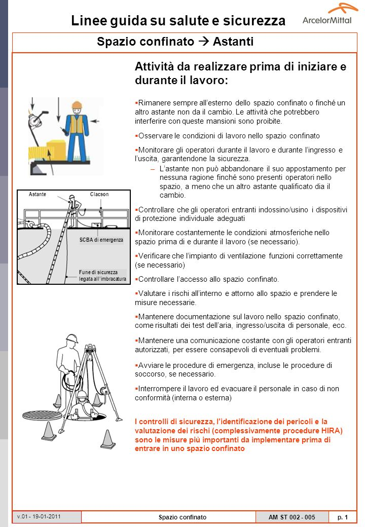 Linee guida su salute e sicurezza AM ST 002 - 005 p. 1 v.01 - 19-01-2011 Spazio confinato Attività da realizzare prima di iniziare e durante il lavoro