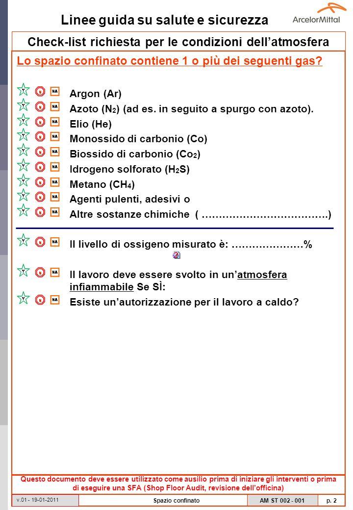 Linee guida su salute e sicurezza AM ST 002 - 001 p. 2 v.01 - 19-01-2011 Spazio confinato Check-list richiesta per le condizioni dellatmosfera Lo spaz