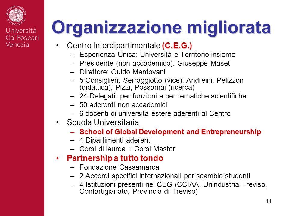 11 Organizzazione migliorata (C.E.G.)Centro Interdipartimentale (C.E.G.) –Esperienza Unica: Università e Territorio insieme –Presidente (non accademic