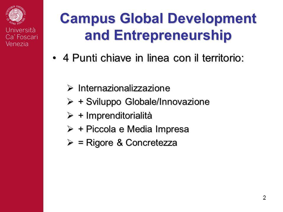 2 Campus Global Development and Entrepreneurship 4 Punti chiave in linea con il territorio:4 Punti chiave in linea con il territorio: Internazionalizzazione Internazionalizzazione + Sviluppo Globale/Innovazione + Sviluppo Globale/Innovazione + Imprenditorialità + Imprenditorialità + Piccola e Media Impresa + Piccola e Media Impresa = Rigore & Concretezza = Rigore & Concretezza