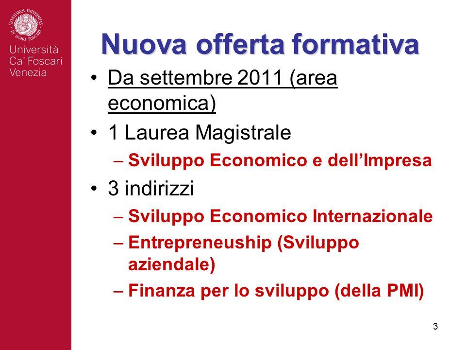 3 Nuova offerta formativa Da settembre 2011 (area economica) 1 Laurea Magistrale –Sviluppo Economico e dellImpresa 3 indirizzi –Sviluppo Economico Internazionale –Entrepreneuship (Sviluppo aziendale) –Finanza per lo sviluppo (della PMI)