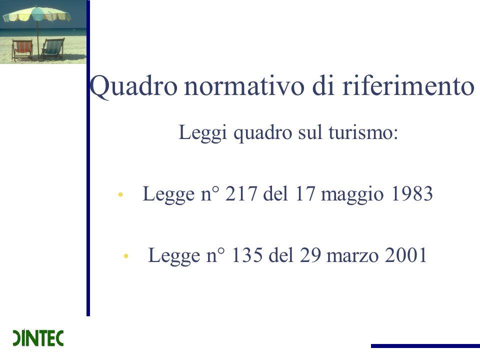 Quadro normativo di riferimento Leggi quadro sul turismo: Legge n° 217 del 17 maggio 1983 Legge n° 135 del 29 marzo 2001