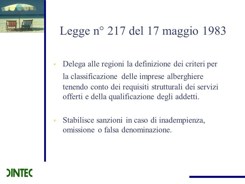 Legge n° 217 del 17 maggio 1983 Delega alle regioni la definizione dei criteri per la classificazione delle imprese alberghiere tenendo conto dei requ
