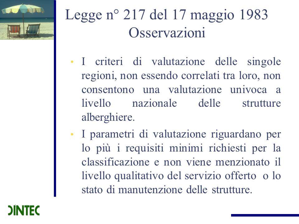 Legge n° 217 del 17 maggio 1983 Osservazioni I criteri di valutazione delle singole regioni, non essendo correlati tra loro, non consentono una valuta