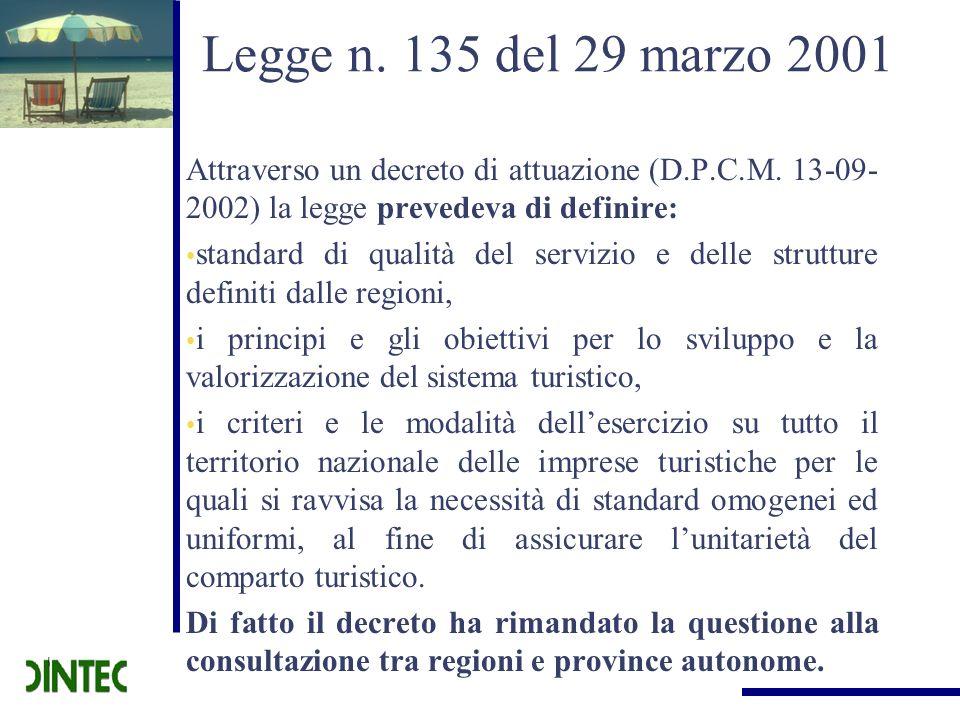 Legge n. 135 del 29 marzo 2001 Attraverso un decreto di attuazione (D.P.C.M. 13-09- 2002) la legge prevedeva di definire: standard di qualità del serv