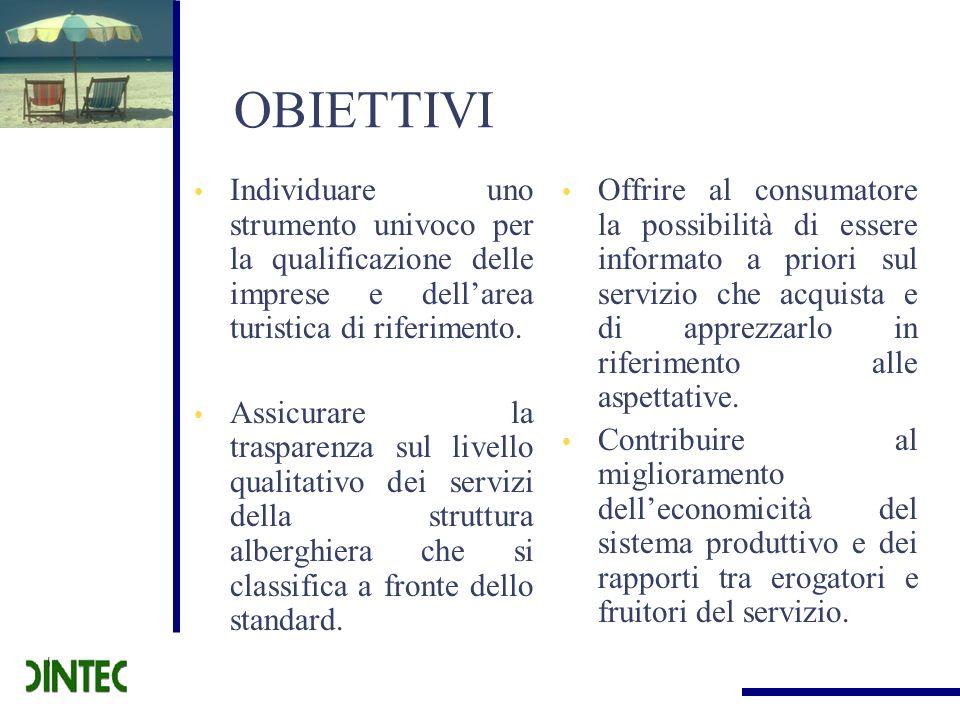 OBIETTIVI Individuare uno strumento univoco per la qualificazione delle imprese e dellarea turistica di riferimento. Assicurare la trasparenza sul liv