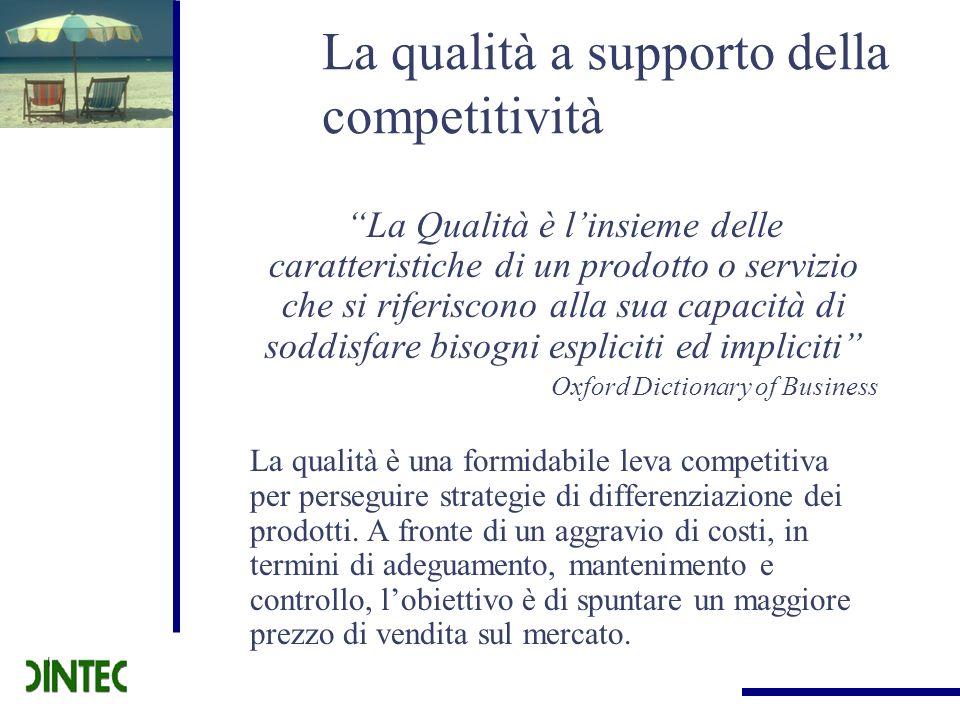 La qualità a supporto della competitività La Qualità è linsieme delle caratteristiche di un prodotto o servizio che si riferiscono alla sua capacità d